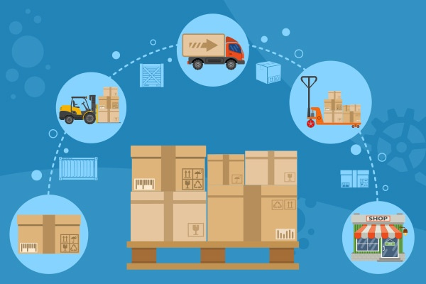 Packaging Lifecycle