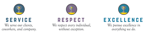 Service Respect Excellence